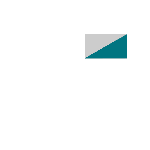 The LAKPR Group